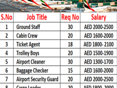 Airport Jobs Opening in Dubai